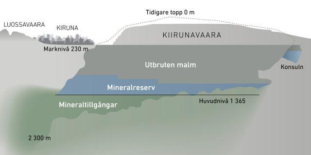 Rikard Söderström / TT