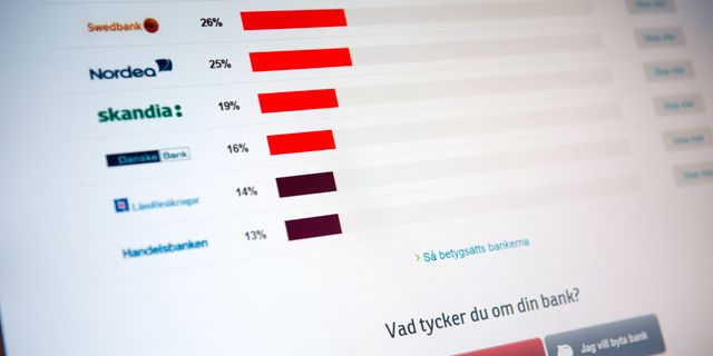 Skandia kommenterar ekonomiska laget i usa
