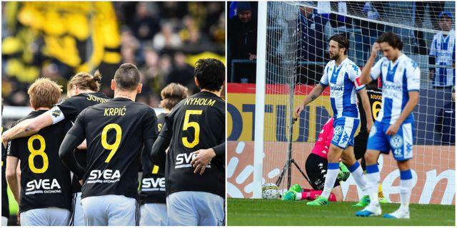 AIK och IFK