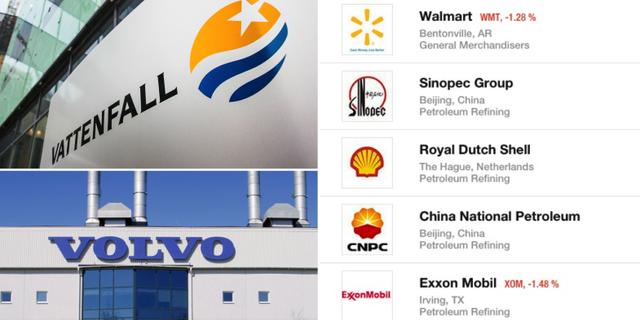 Exxon gor storsta vinsten nagonsin