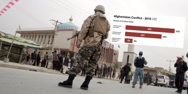 Afghanska säkerhetsstyrkor i Kabul. Massoud Hossaini / TT NYHETSBYR≈N/ NTB Scanpix