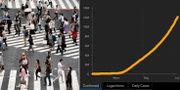 Övergångsställe i Tokyo där spridningen ökar. Graf från Johns Hopkins University. TT