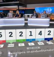 Den preliminära mandatfördelningen. SVT