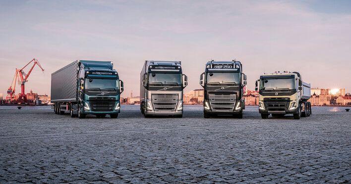 Volvo Aktie
