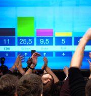SPD jublade när siffrorna presenterades. PATRIK STOLLARZ / TT NYHETSBYRÅN