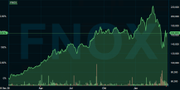 Fortnox får en köprekommendation av Affärsvärlden.