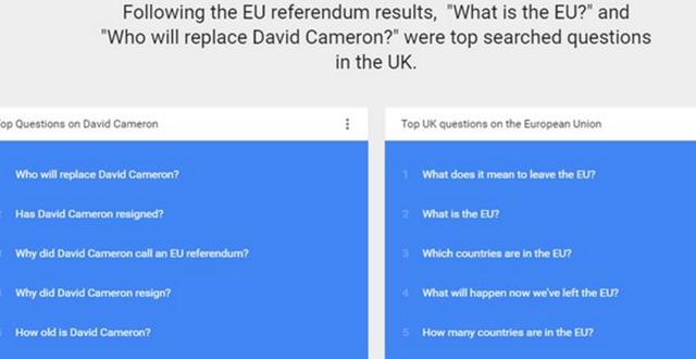 Några av de vanligaste frågorna efter brexit-omröstningen Google Trends