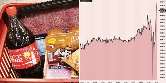 Kronan mot euron under dagen. TT / Infront