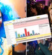 Kroppsmålaren Evgénia Parhatskaja på Moderaternas valvaka, Sverigedemokraternas valvaka och Kristdemokraternas valvaka. TT