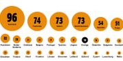 Så här många mandat har respektive medlemsland i EU-parlamentet. Riksdagens illustration