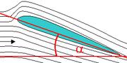 Illustrationsbild: Anfallsvinkel är ett aerodynamiskt uttryck för vinkeln mellan dess rörelseriktning i förhållande till den omgivande luften och profilens korda, som vanligen definieras som den linje som förbinder vingprofilens främre och bakre spetsar. Wikimedia Commons.